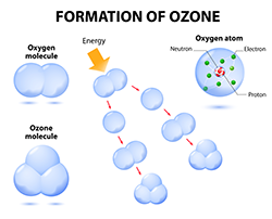 Ozone Therapy in Orange County - image Ozone-250 on https://www.iprogressivemed.com