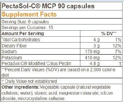 how to take modified citrus pectin